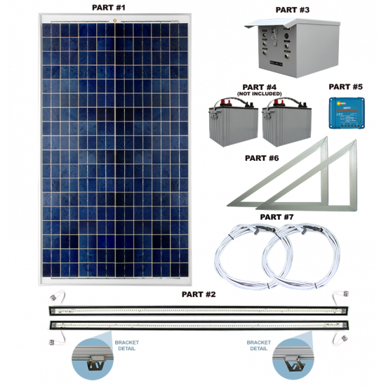 FL48 Solar 5W/10W LED Sign Light System (2 Lamp Kit)